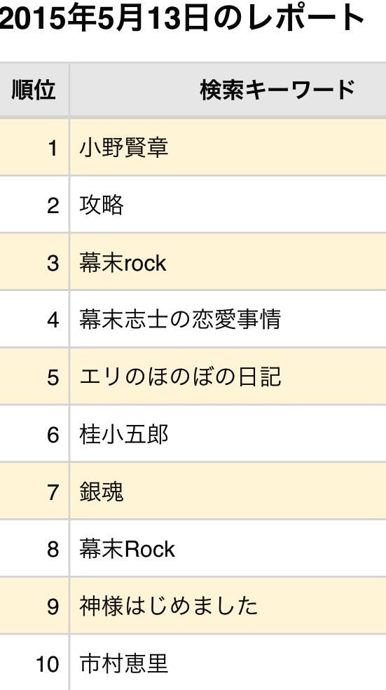 アニメ銀魂で黒子のバスケ ネタで小野賢章が出たぁ(笑)、しかも次回予告まで黒バスの歌使ってるw_c0339012_12484124.jpg