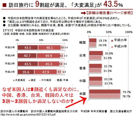 日本の2014年度の「旅行収支」が1959年度(昭和34年度)以来、55年ぶりの黒字に!!!_b0007805_1321765.jpg