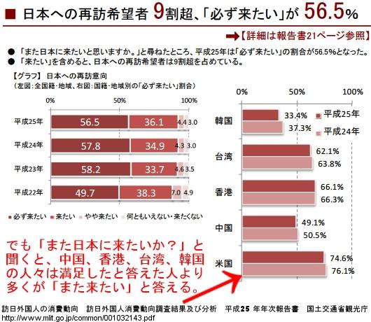 日本の2014年度の「旅行収支」が1959年度(昭和34年度)以来、55年ぶりの黒字に!!!_b0007805_1334888.jpg