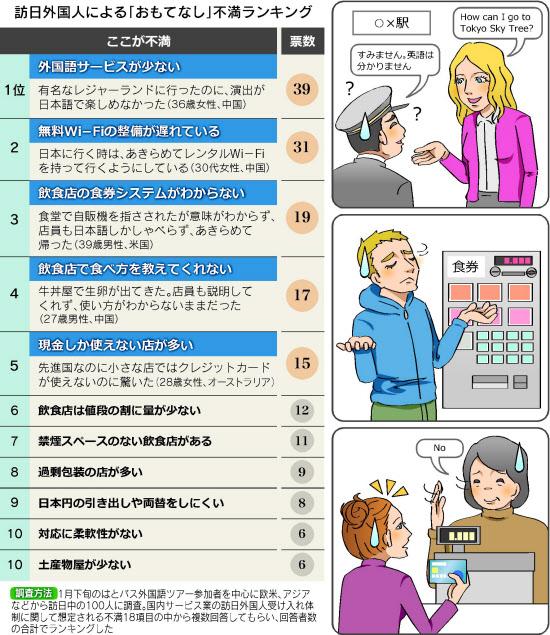 日本の2014年度の「旅行収支」が1959年度(昭和34年度)以来、55年ぶりの黒字に!!!_b0007805_1382776.jpg