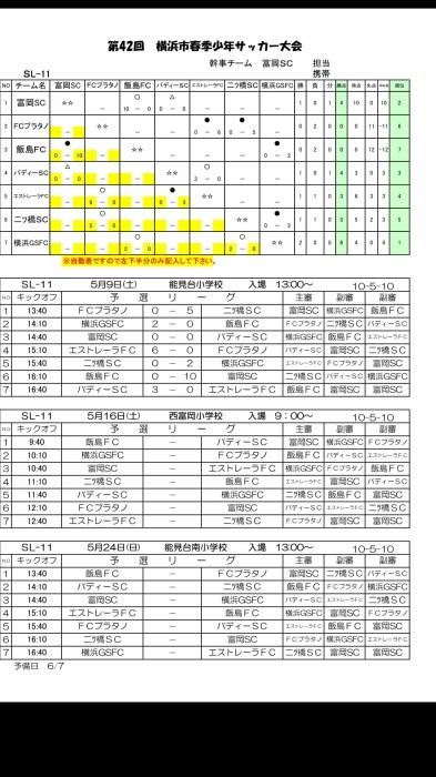 2年 市春季大会 予選リーグ_a0109316_18595358.jpg