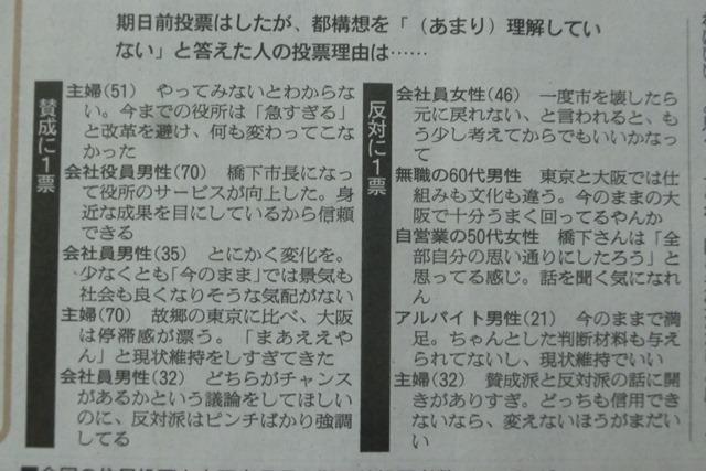 大阪都構想住民投票の行方・・投票結果を予想_d0181492_5421145.jpg
