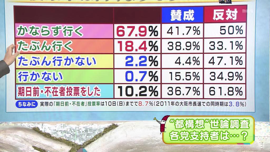 「つぶせ都構想!」大阪サウンドデモに600人_f0212121_17533242.jpg