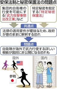 「辺野古新基地ノー」3万5千人結集 ほか_f0212121_0285017.jpg
