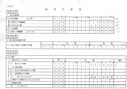 本紙社主・さとうしゅういち、資金管理団体の収支報告書を県選管に提出_e0094315_19232084.jpg