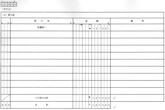 本紙社主・さとうしゅういち、資金管理団体の収支報告書を県選管に提出_e0094315_19234197.jpg
