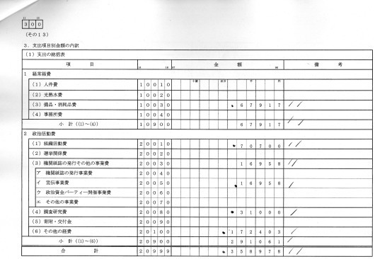 本紙社主・さとうしゅういち、資金管理団体の収支報告書を県選管に提出_e0094315_19241077.jpg
