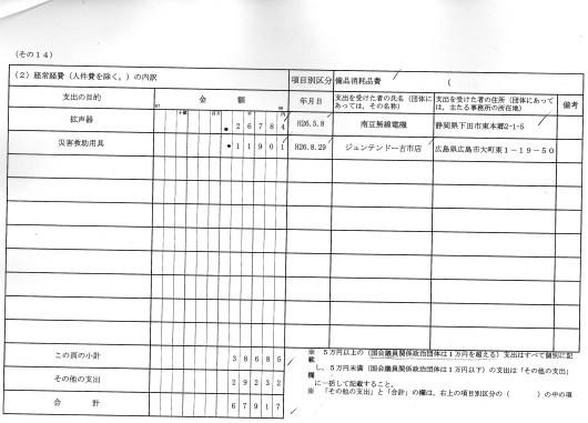 本紙社主・さとうしゅういち、資金管理団体の収支報告書を県選管に提出_e0094315_19242493.jpg