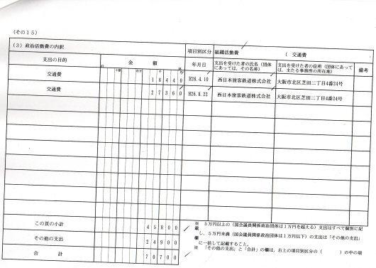 本紙社主・さとうしゅういち、資金管理団体の収支報告書を県選管に提出_e0094315_19243407.jpg