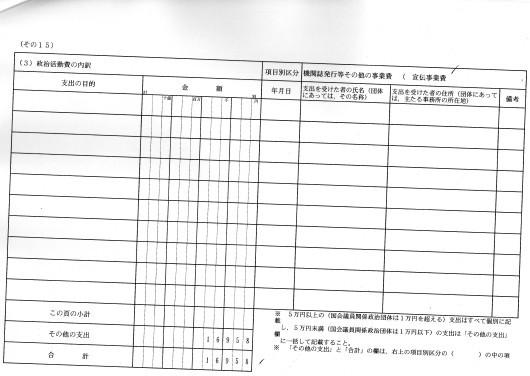 本紙社主・さとうしゅういち、資金管理団体の収支報告書を県選管に提出_e0094315_19244202.jpg