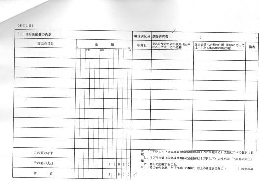 本紙社主・さとうしゅういち、資金管理団体の収支報告書を県選管に提出_e0094315_19245690.jpg