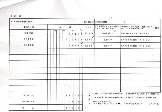 本紙社主・さとうしゅういち、資金管理団体の収支報告書を県選管に提出_e0094315_19250561.jpg