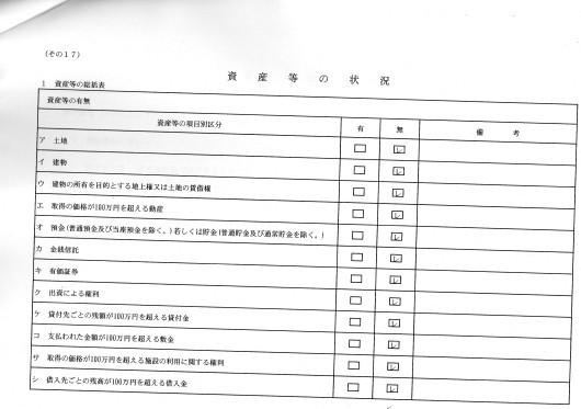 本紙社主・さとうしゅういち、資金管理団体の収支報告書を県選管に提出_e0094315_19251478.jpg