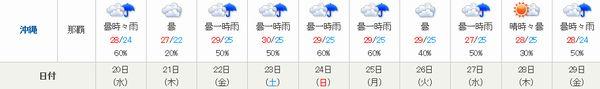 bento/塩焼きそば ✿ bango/生姜焼き♪_c0139375_105412100.jpg