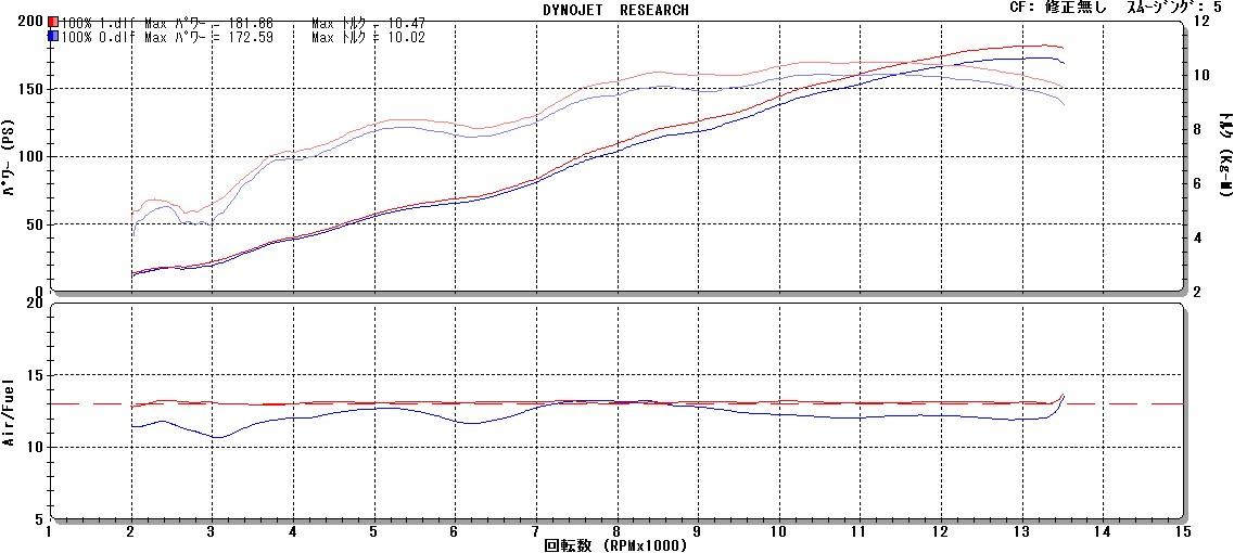 ZX-10Rをインジェクションセッティング②_e0114857_19243125.jpg