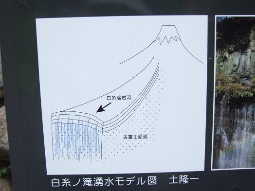 マイナスイオンたっぷりの白糸の滝。_b0089338_2023421.jpg