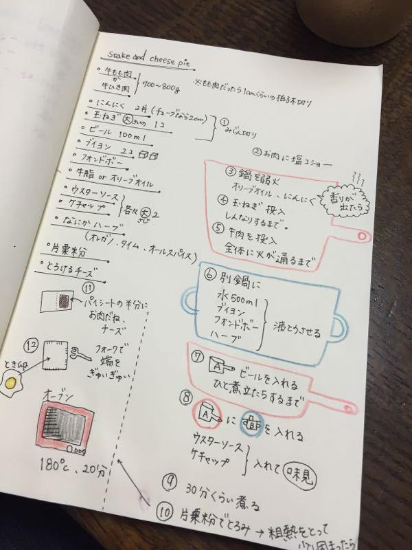 手書きのレシピ帳
