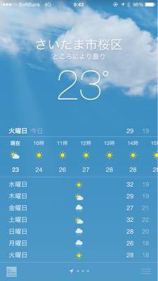 彩湖でランニング (60)_b0203925_1817553.jpg
