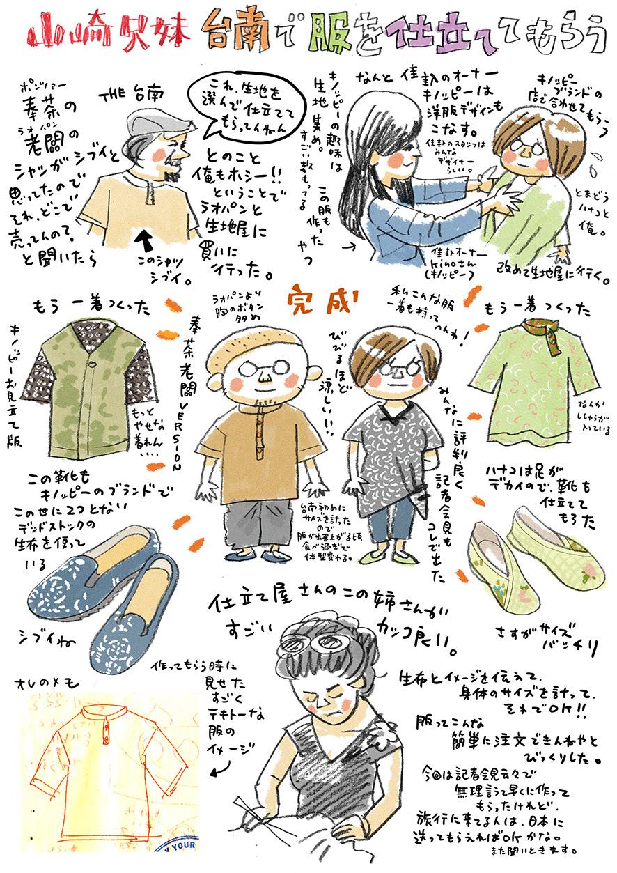 台南で服をオーダーする_e0022403_22381159.jpg