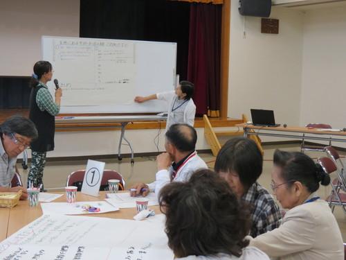 地域福祉サポーター交流会の開催_b0159251_8475293.jpg