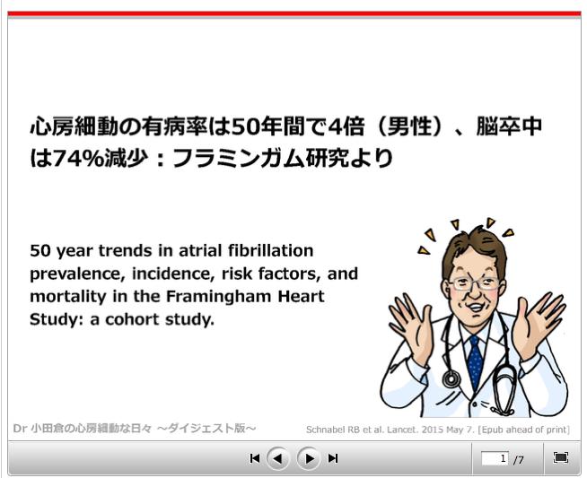 ケアネット連載:「 心房細動の有病率は50年間で4倍(男性)、脳卒中は74%減少」更新しました_a0119856_20361160.png