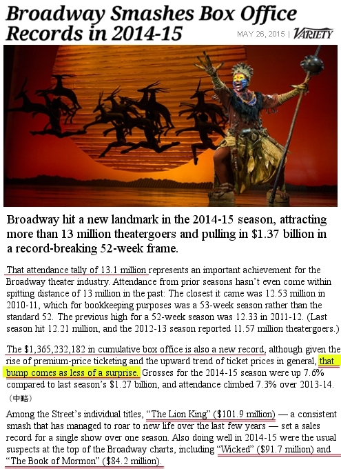 謙さんも貢献!! 2014-15年期のブロードウェイ・ミュージカルの売上、集客数が史上最高記録を更新!!!_b0007805_6563290.jpg