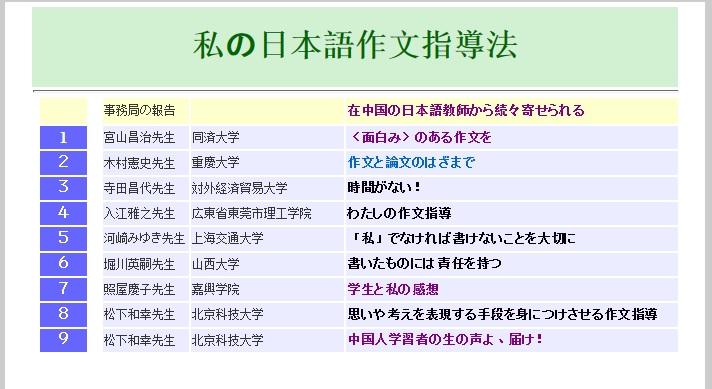 「私の日本語作文指導法」「コンクールと私」、8名の先生から原稿を寄せて戴きました_d0027795_19205568.jpg