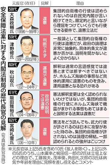 日本列島 連日騒然 安倍政権は戦争法案可決を急ぐ準備に突入_f0212121_1841052.jpg