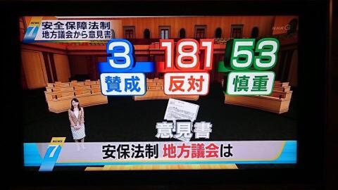 日本列島 連日騒然 安倍政権は戦争法案可決を急ぐ準備に突入_f0212121_1981179.jpg