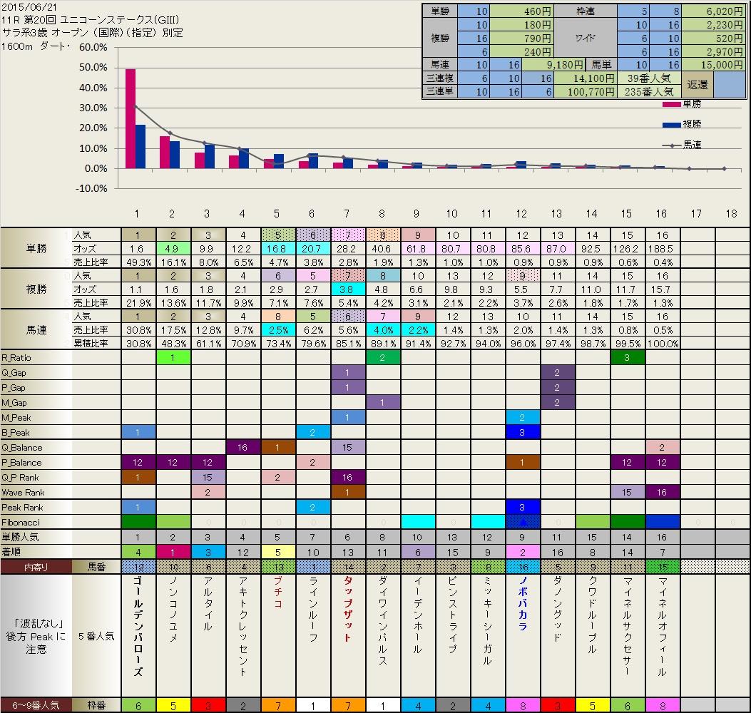 b0201522_20103230.jpg