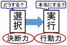 益田市議選_e0128391_517323.jpg
