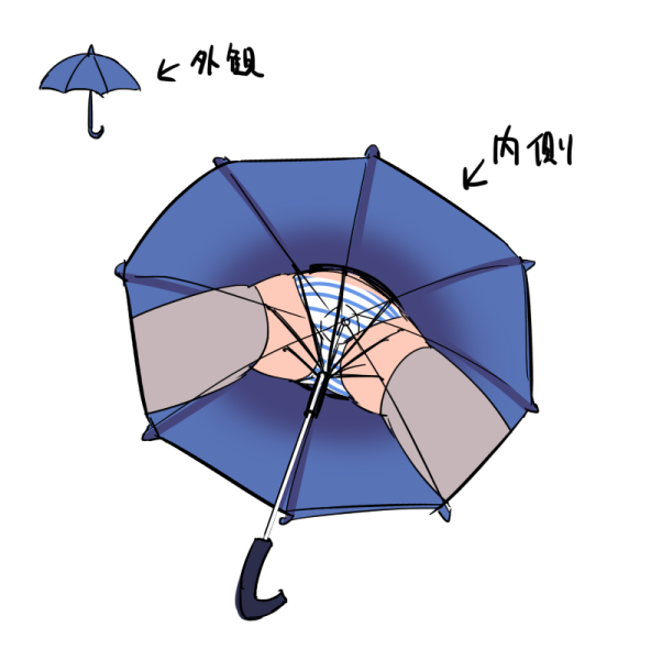 スカートの中にいるような傘が開発される _b0163004_06394754.png