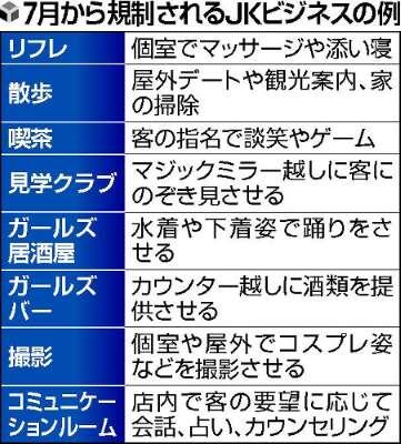 リフレ・散歩…愛知、「JKビジネス」全面規制 _b0064113_836214.jpg