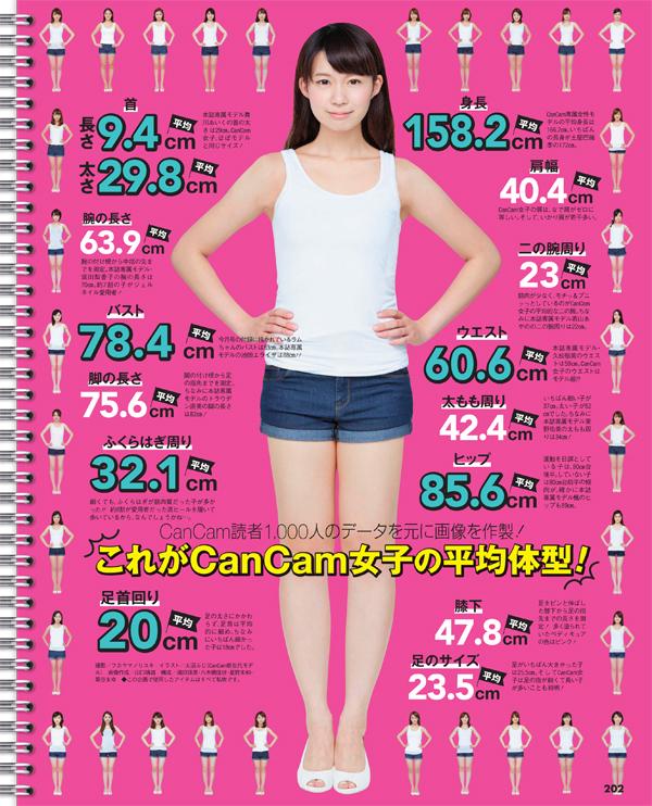 1 週間 で 7 キロ 痩せる 方法 中学生