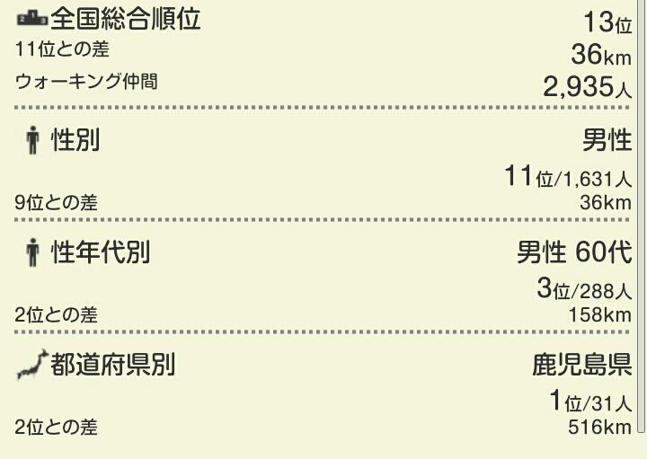 6月の結果_e0294183_20245247.jpg