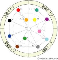 色で読み解く「はっきりできないグレーの心理」_f0092320_16262834.jpg
