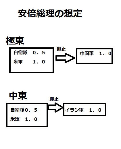 日本の防衛資源を世界中に分散させ、世界中から敵を招きよせるだけの「安保法制」_e0094315_23544254.png
