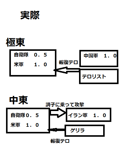 日本の防衛資源を世界中に分散させ、世界中から敵を招きよせるだけの「安保法制」_e0094315_23565183.png