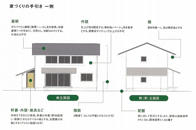 景観やみどりに配慮した民間の住宅地開発「あさひの杜」のトークショー_f0141310_6534912.jpg