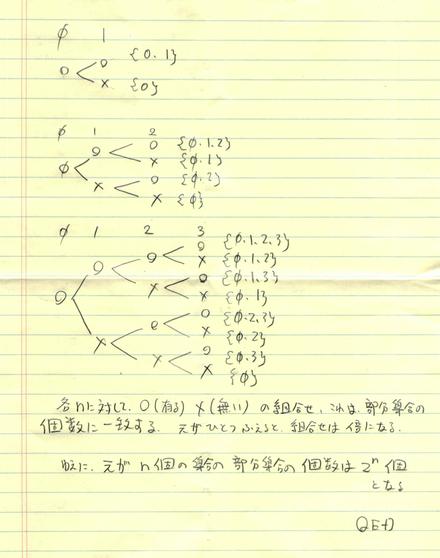 元の個数がn個の部分集合の総数は、2^n個である証明 3_d0164691_1545454.png