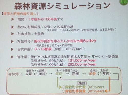 GISを用いた森林資源シュミレーション講習会_e0054299_16010487.jpg