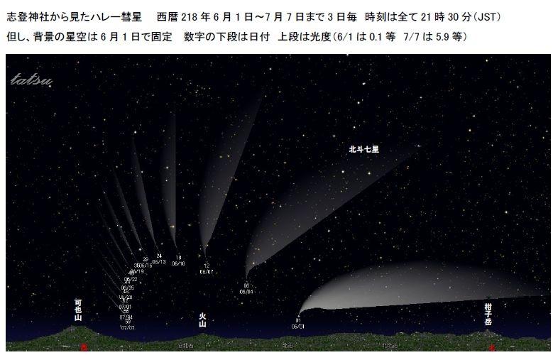 志登神社3・ハレー彗星とカノープス_c0222861_1836588.jpg