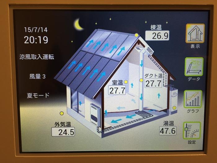 夏本番を前に湯温50度越え_d0332870_13495249.jpg