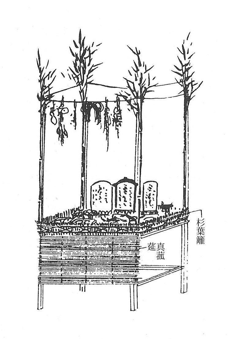 盆棚 (江戸の祭礼と歳事)_c0187004_12072300.jpg