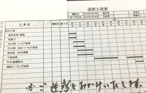 屋上の防水工事 1日目_b0182530_1330035.jpg