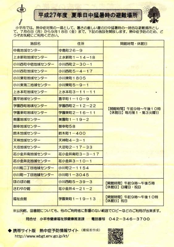 第54回小平市中学生剣道大会_f0059673_23235055.jpg