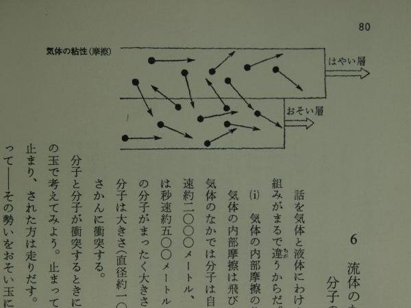 流れる固体(その3)_c0164709_07023426.jpg
