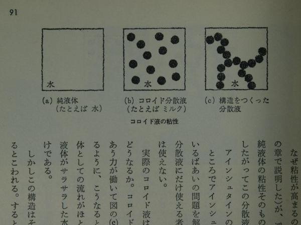 流れる固体(その3)_c0164709_07053180.jpg