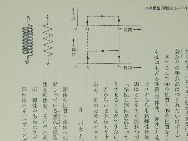 流れる固体(その5)_c0164709_11325162.jpg