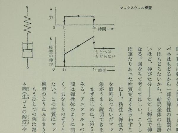 流れる固体(その5)_c0164709_11330449.jpg